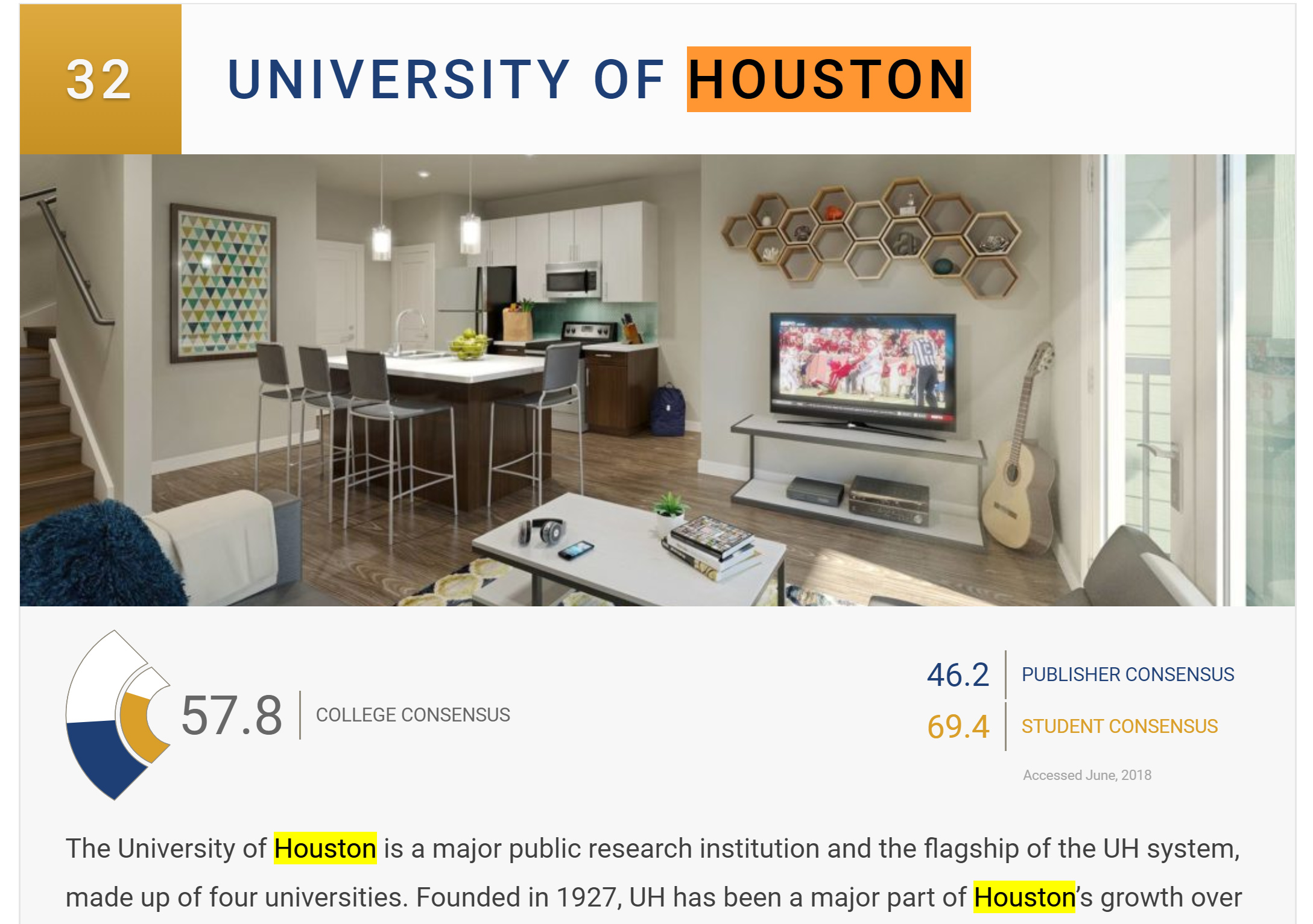 College Consensus Ranks Houston 32nd For Best Dorms Academic